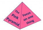 Pink Pyramid - Productivity Booster